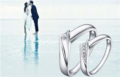 戴戒指的含义都是什么