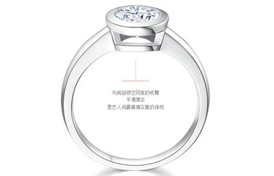 戴戒指怎么量尺寸_怎样测量戒指的尺寸 如何测量戒指的尺寸- Darry Ring 戴瑞珠宝官网